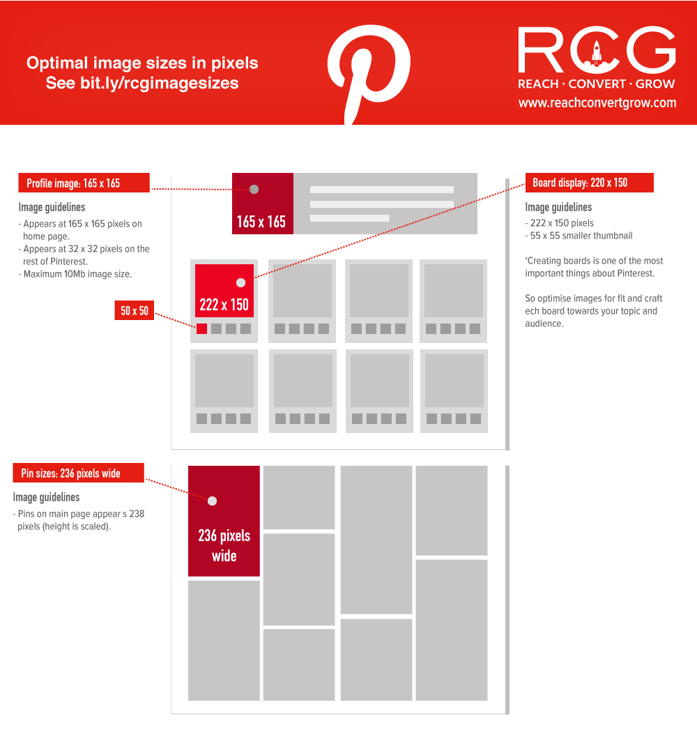 pinterest social media image sizes