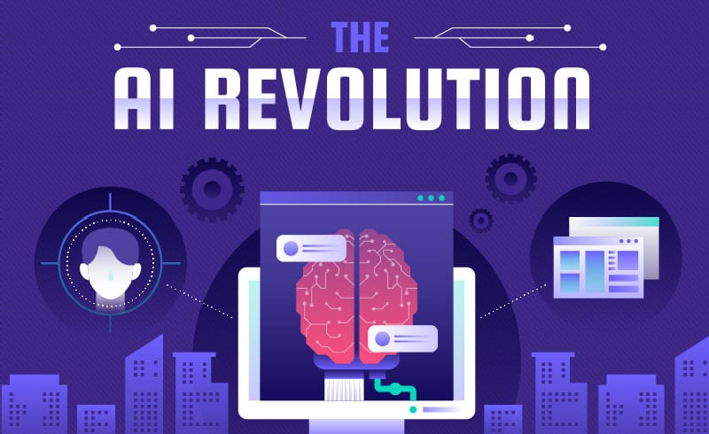 the aI revolution and how it is transforming society