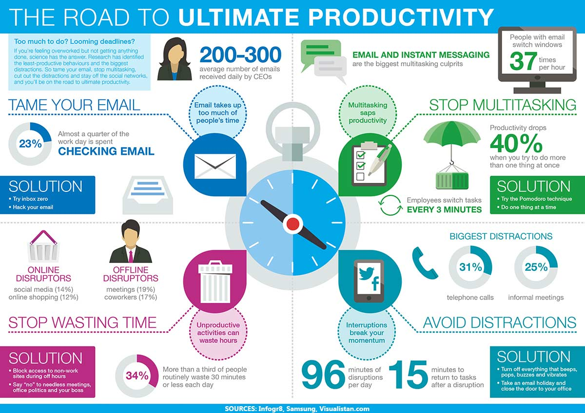 best productivity tips infographic